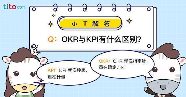 Tita KPI与OKR的差别