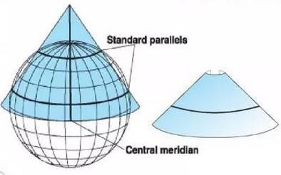 常用的地理信息系统地图投影详解