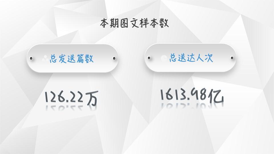 【独家】2018年全年微信公众号图文群发数据报告插图