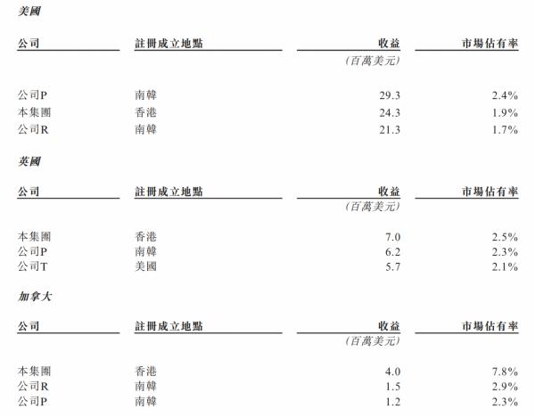 喆丽控股(2209.HK)IPO:稀缺的跨境电商概念股,备受资本青睐