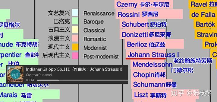"""打开古典之门:从巴洛克到1900——索尼精选Hi-Res音乐""""初体验"""""""