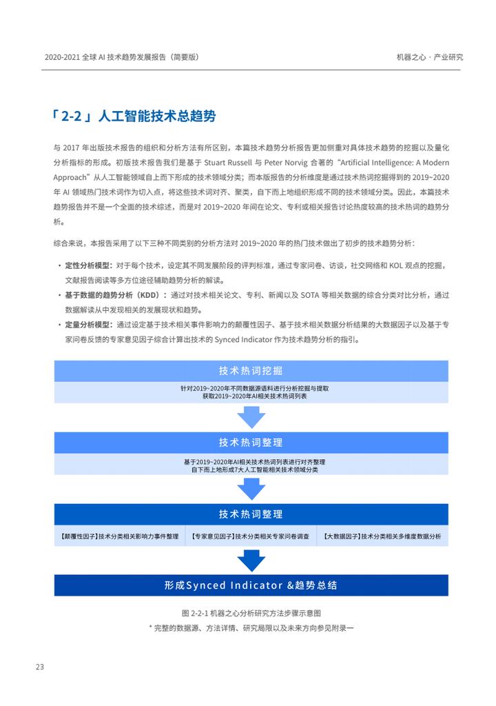 【免费下载】机器之心2020-2021全球AI技术发展趋势报告-20210804