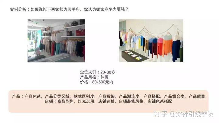 从优衣库、NEXT等国际品牌看如何从服装市场中突出重围
