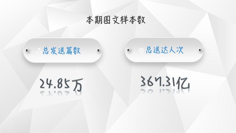 【独家】2018年第4季度微信公众号图文群发数据报告插图
