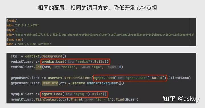石墨文档基于K8S的Go微服务实践(上篇)(图5)