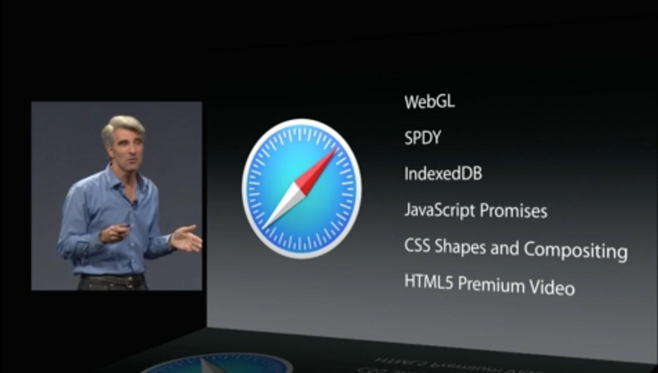 深入浅出 CSS Shape