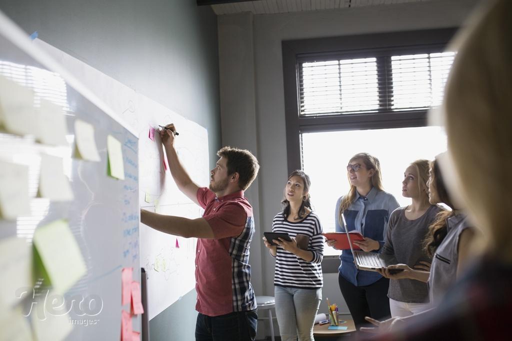 什么是做好了创业的准备(一)