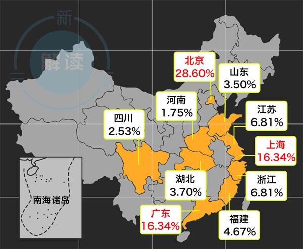 各省经济发展总量排名_甘肃各市经济发展排名