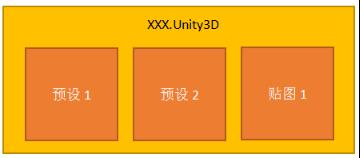 Unity3D热更新LuaFramework入门实战(2)——资源热更新 Unity3D教程 第6张