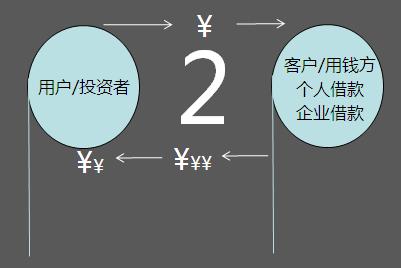 九五至尊ii 1