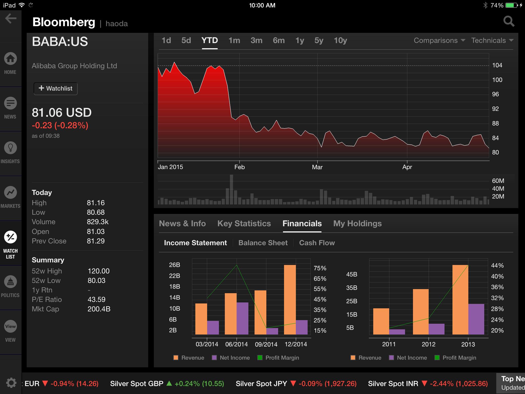 哪些网站:财务分析网站有哪些推荐?-U9SEO