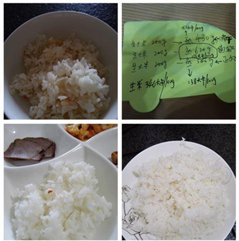 食品安全的论文_米饭的热量研究,是否为食物成分表的116大卡/100克? - 知乎