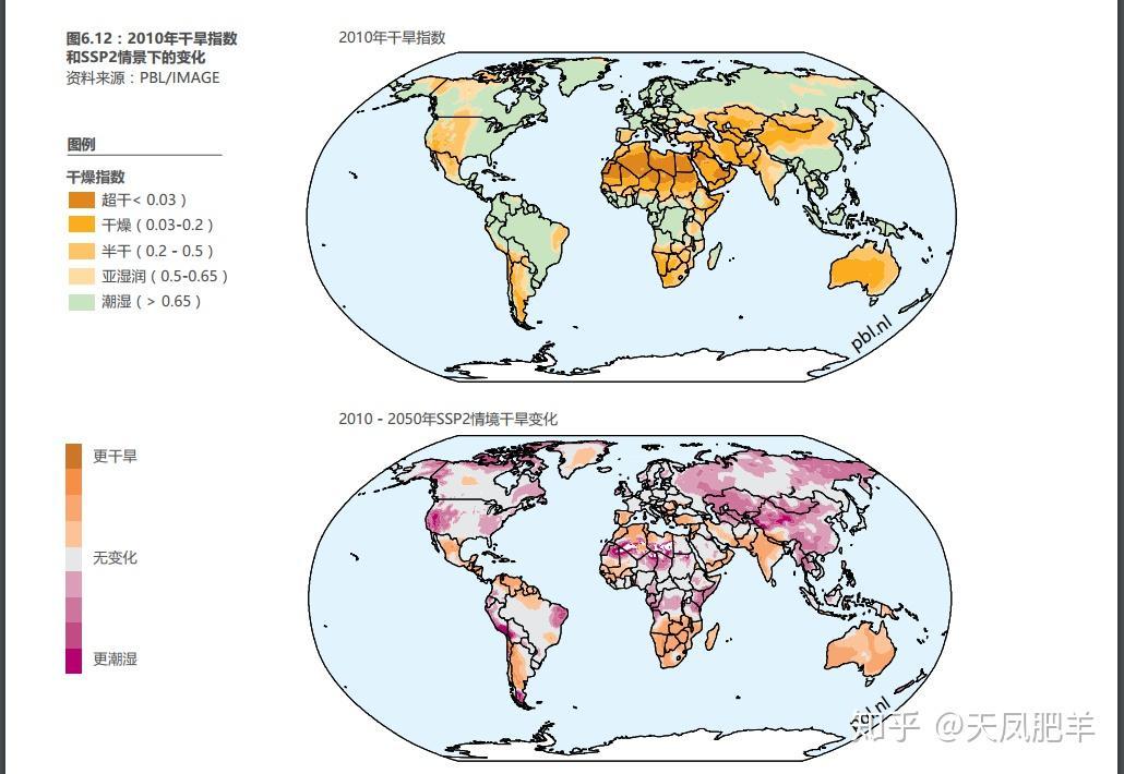 为何印度耕地面积世界第一而粮食年产不足中国