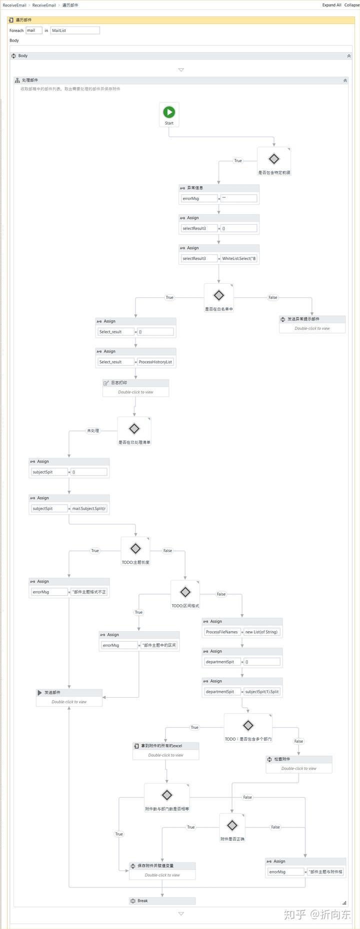 UiPath与邮件收发- 知乎