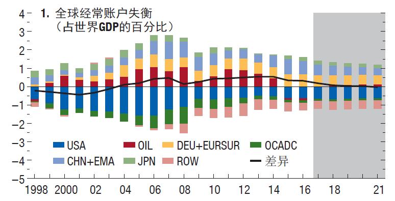 中国为何买美国国债_在香港购买美国国债【相关词_ 中国购买美国国债总额】_捏游