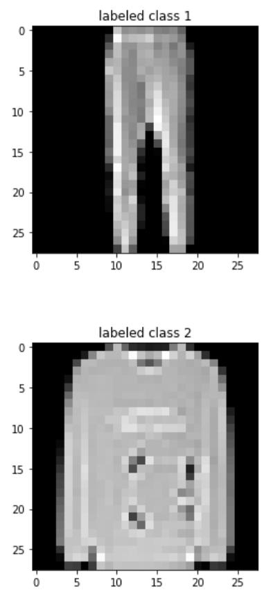 机器学习大杀器:爆米花般火爆的Kaggle Kernels - 知乎