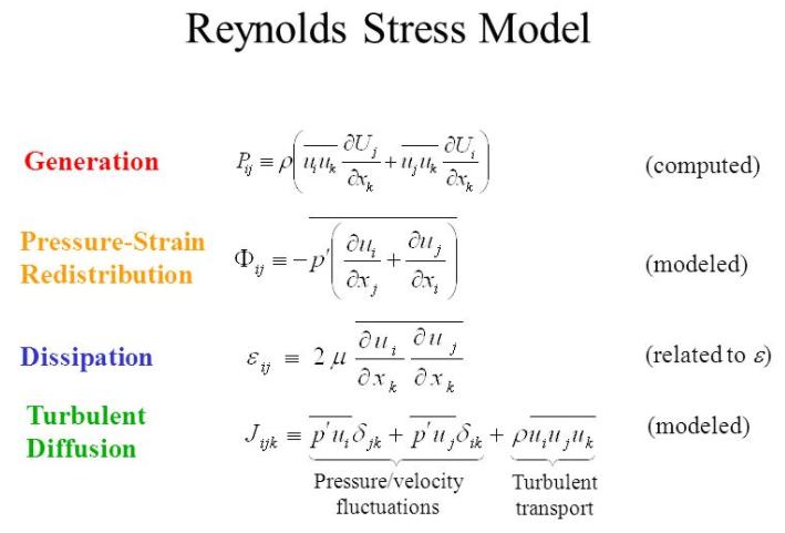 Reynolds stress turbulence model in Openfoam - 知乎