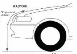 为什么汽车引擎盖上面都有从A柱往大灯或中网延伸出的两条线? - 汽车设计 - 知乎 - 通明 - 通天之德