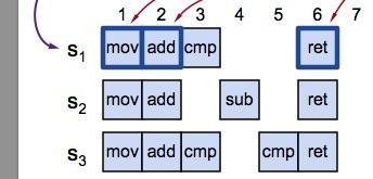 比较raft ,basic paxos以及multi-paxos