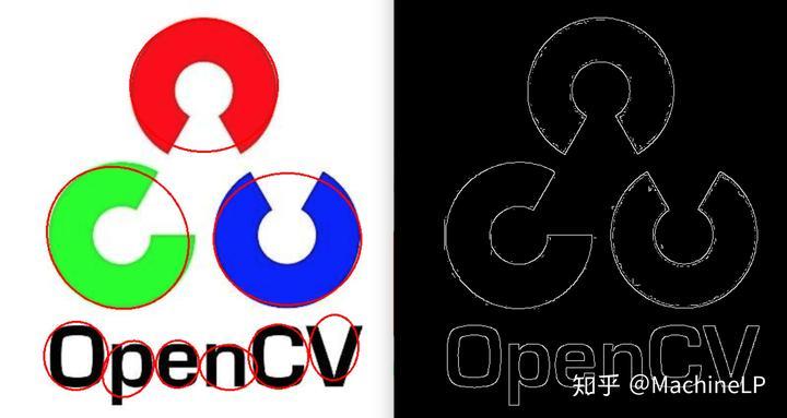 OpenCV之二值图像分析– 对轮廓圆与椭圆拟合- 知乎