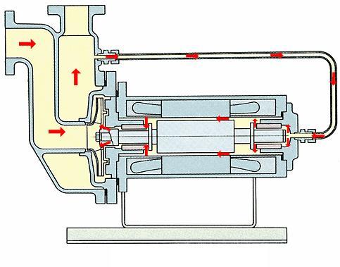 气动泵的工作原理图_37张直观动图展示各种泵的工作原理和性能特点 - 知乎