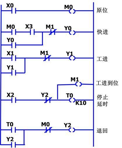 交通信号灯绿灯闪烁_经典PLC可编程控制器应用 - 知乎