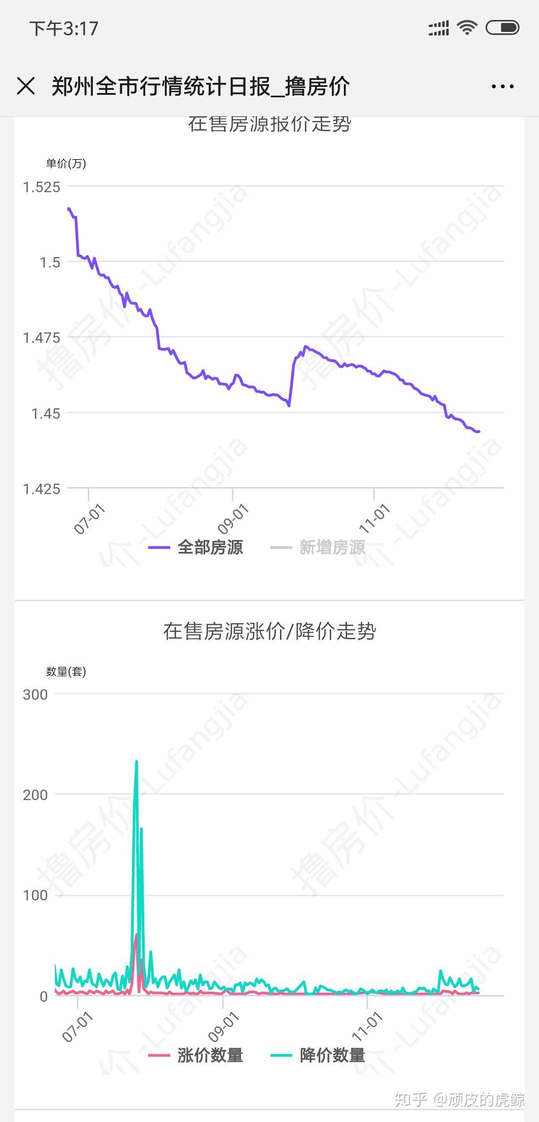 中国人口劳动力_中国劳动力分布图