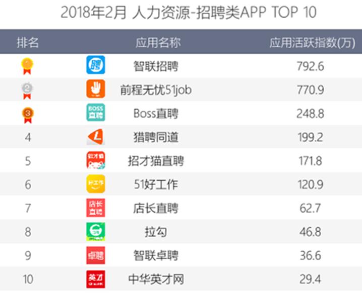 哪个网站:哪个求职网站(app)最靠谱?_1-U9SEO