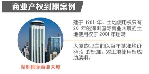 中国用于居住的建设用地使用权只有 70 年,那 70 年之后怎么办?