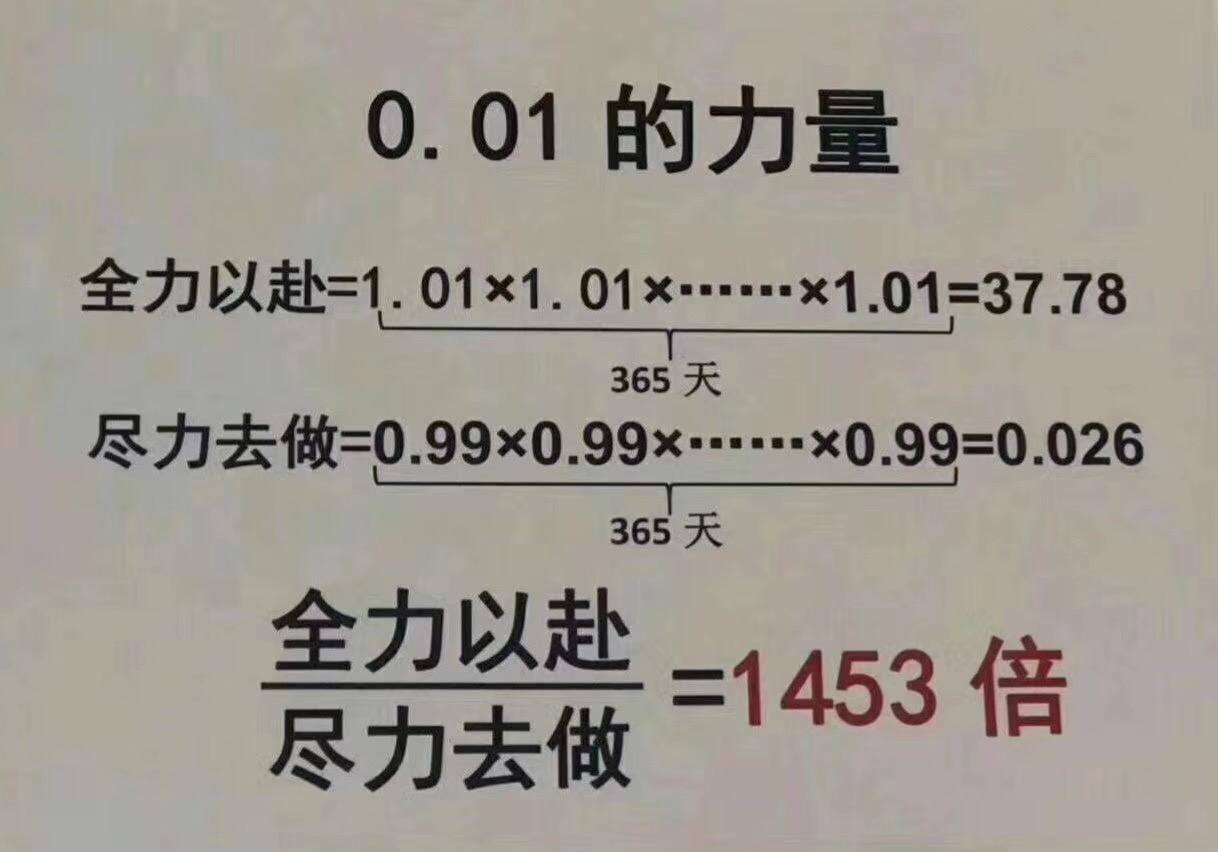0.01的力量