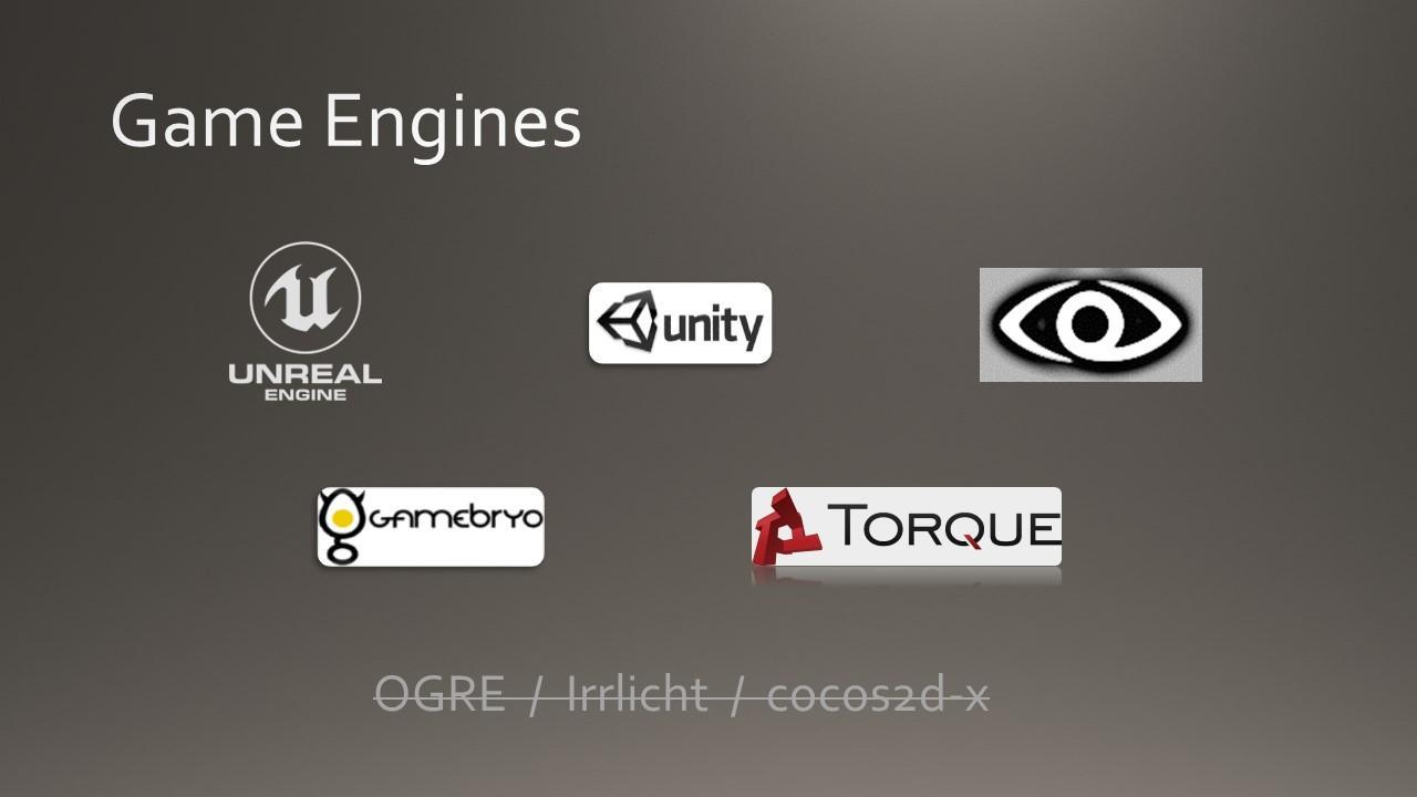 3D知识&引擎- 收藏夹- 知乎