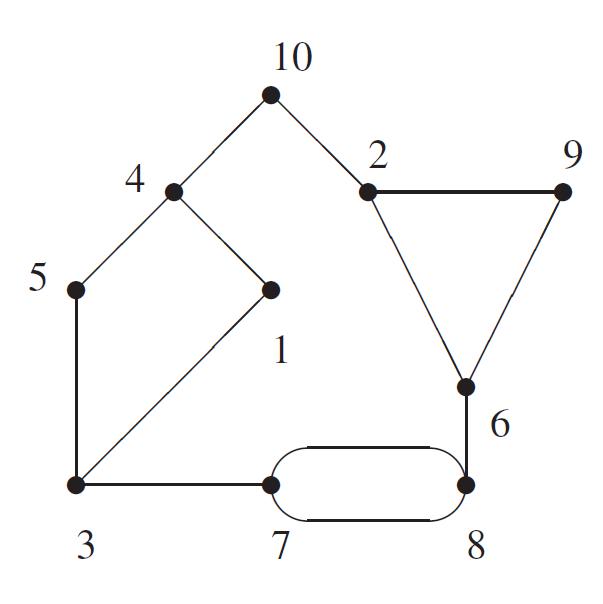 数学&算法