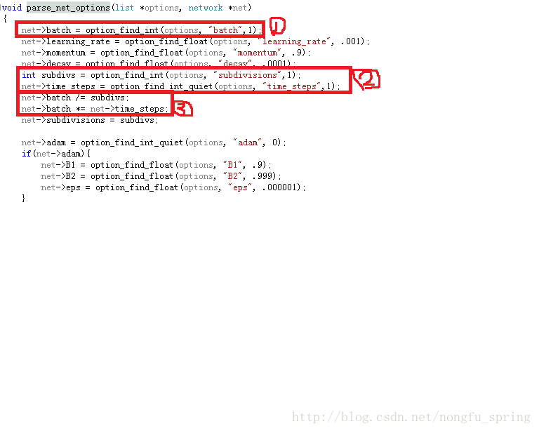 YOLOv2 源码分析(一) - 知乎