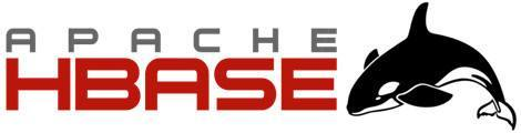 HBase–RegionServer宕机恢复原理