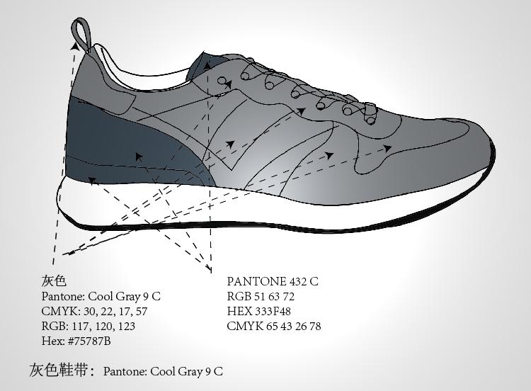 自制一双奢侈品跑步鞋如何?