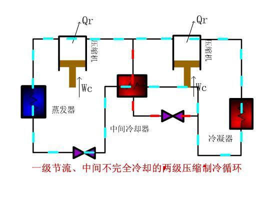 空调压缩机原理图_暖通空调系统原理动图最全合集,真是太实用了! - 知乎