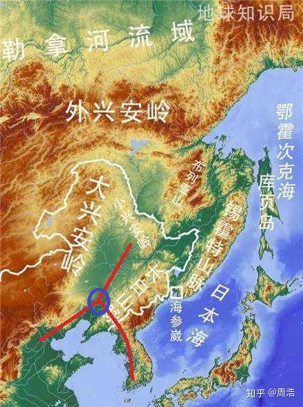 也就是說, 東北的主軸線,與關內-關外聯系軸線(遼西走廊軸線),其節點圖片