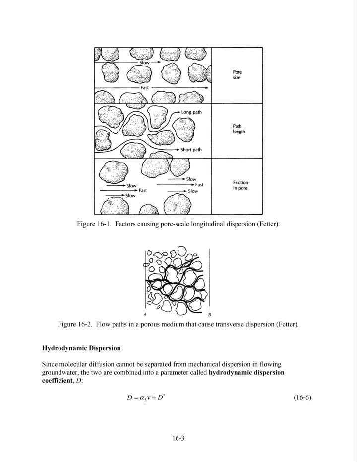 扩散(diffusion)和弥散(dispersion)有什么区别?插图5
