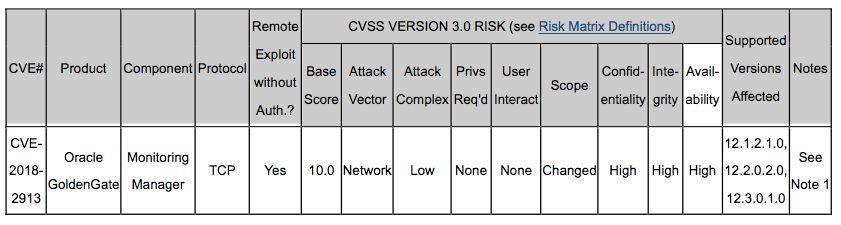 Oracle安全补丁发布通知-2018第三季度- 知乎