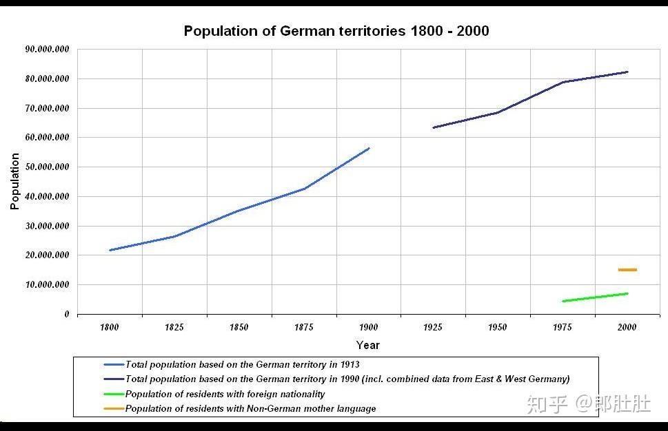 为什么法国历史上一直打不过德国?