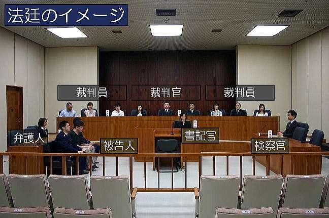 員 制度 裁判