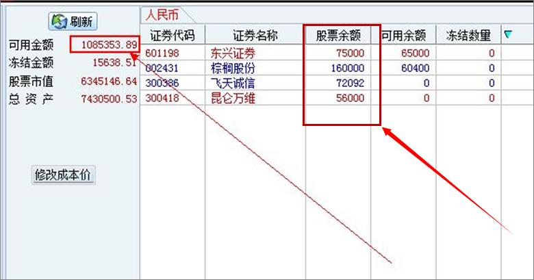 2015股票盈利截图_A股日内T+0回转交易简介 - 知乎