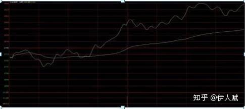 人口股票_最懂中国市场的一类人 股票集合竞价3000万手封涨停,9 20分却遭撤单