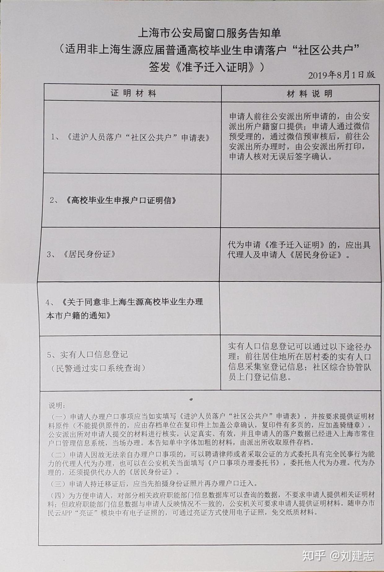 上海市集体户口落户_上海市应届生落户集体户口经历-1 - 知乎