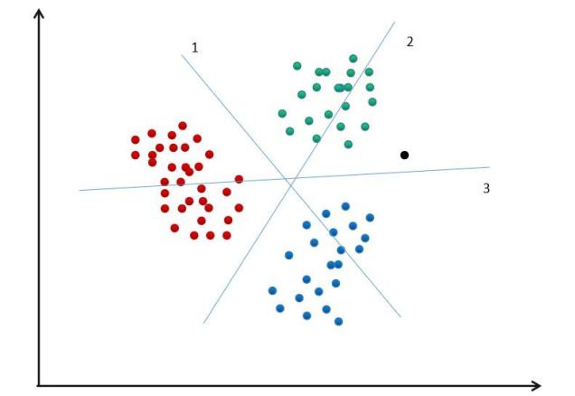 机器学习与深度学习习题集答案-2