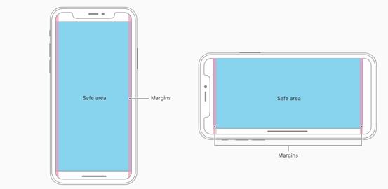 高效的Unity3D适配iPhone X技术方案(UGUI+NGUI)