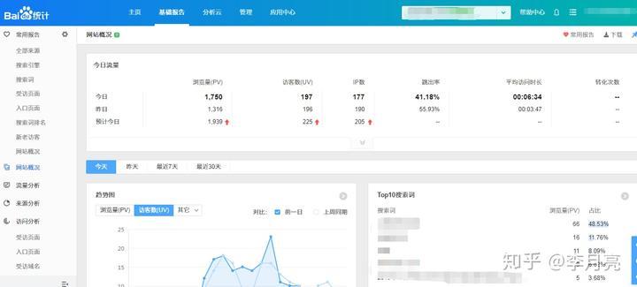 seo搜索引擎优化的工具,seo优化人员必备(图4)