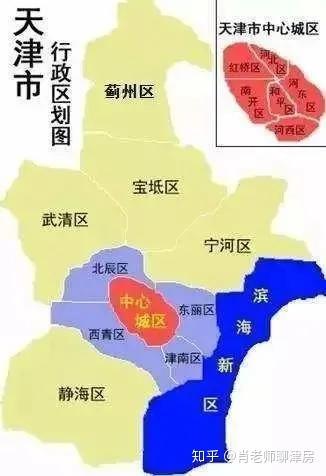 天津gdp总量_天津gdp