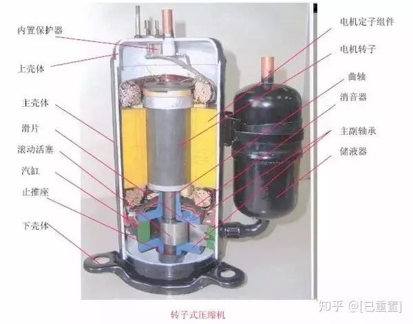 制冷系统几大配件:压缩机,四通阀,膨胀阀,单向阀图解