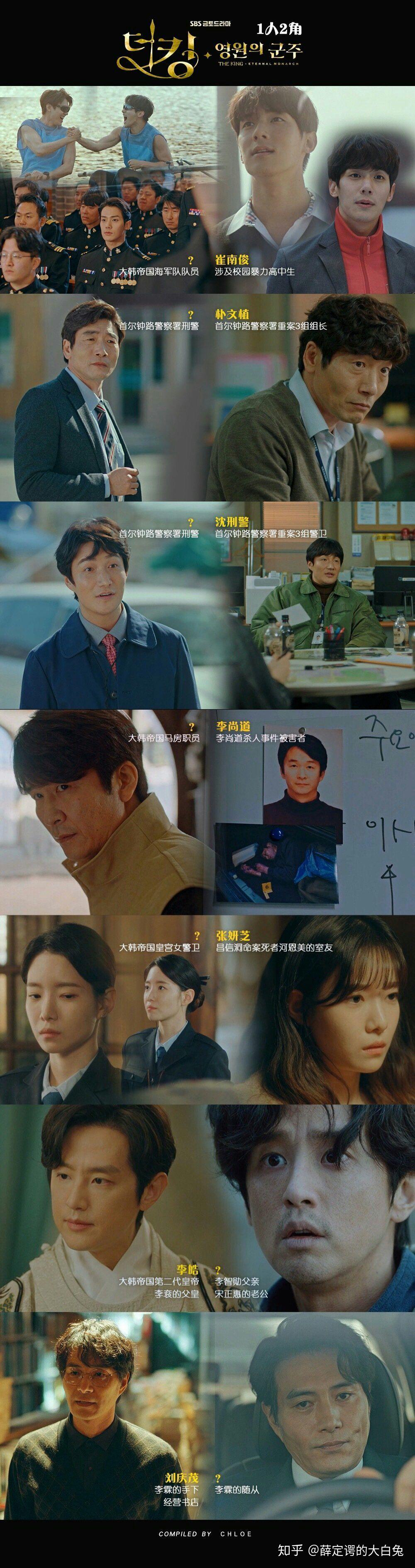 总理和我韩剧_有没有人来分析一下韩剧《国王:永远的君主》的剧情? - 知乎